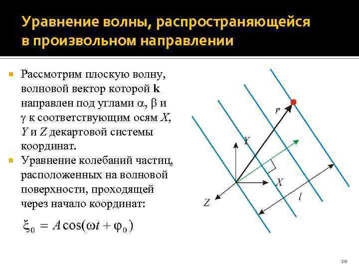 Уравнение волны, распространяющейся в произвольном направлении Рассмотрим плоскую волну, волновой вектор которой k направлен