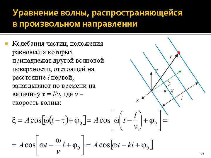 Уравнение волны, распространяющейся в произвольном направлении Колебания частиц, положения равновесия которых принадлежат другой волновой