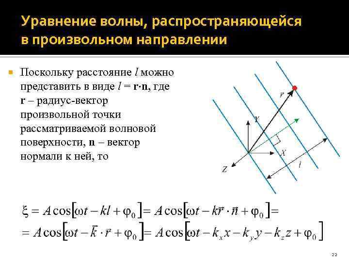 Уравнение волны, распространяющейся в произвольном направлении Поскольку расстояние l можно представить в виде l
