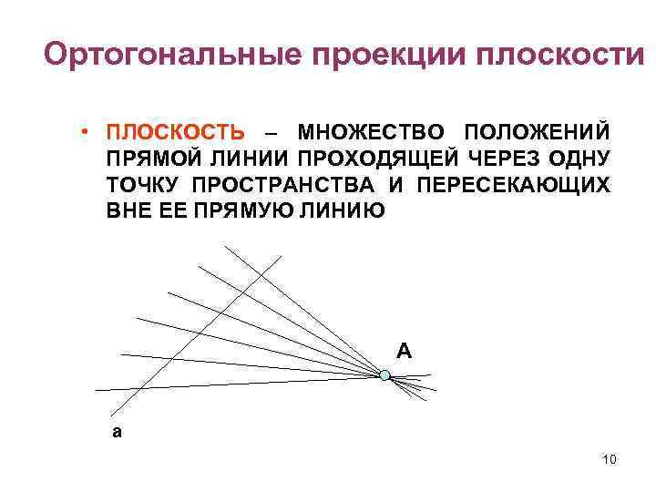 Ортогональные проекции плоскости • ПЛОСКОСТЬ – МНОЖЕСТВО ПОЛОЖЕНИЙ ПРЯМОЙ ЛИНИИ ПРОХОДЯЩЕЙ ЧЕРЕЗ ОДНУ ТОЧКУ