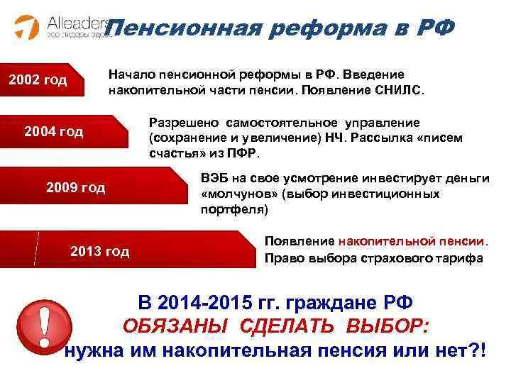 Пенсионная реформа в РФ Начало пенсионной реформы в РФ. Введение накопительной части пенсии. Появление