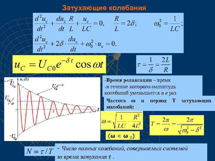 Затухающие колебания -Время релаксации – время -в течение которого амплитуда колебаний уменьшается в е
