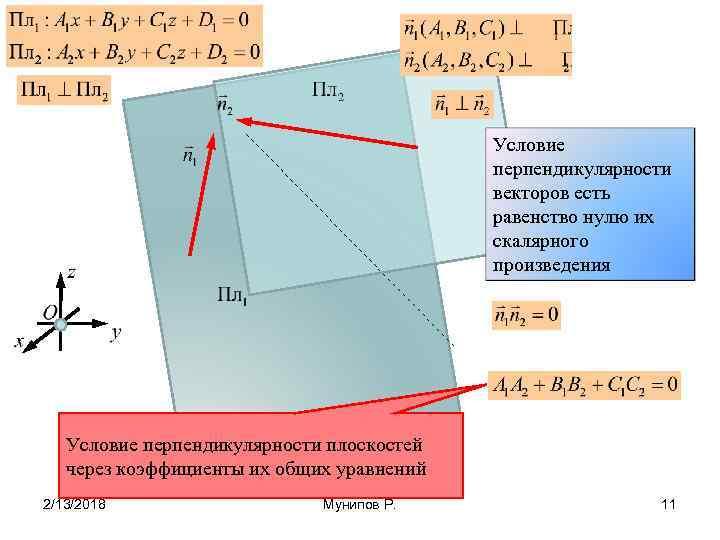 Условие перпендикулярности векторов есть равенство нулю их скалярного произведения Условие перпендикулярности плоскостей через коэффициенты
