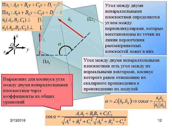 Угол между двумя непараллельными плоскостями определяется углом между перпендикулярами, которые восстановлены из точки на