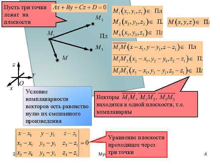 Пусть три точки лежат на плоскости Условие компланарности векторов есть равенство нулю их смешанного