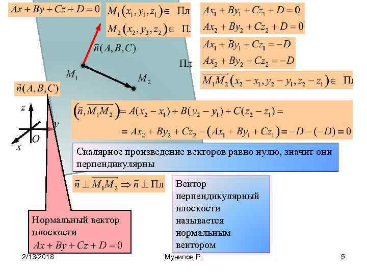 Скалярное произведение векторов равно нулю, значит они перпендикулярны Нормальный вектор плоскости 2/13/2018 Вектор перпендикулярный