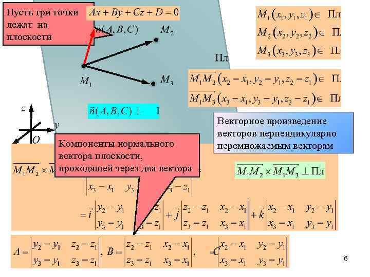 Пусть три точки лежат на плоскости Компоненты нормального вектора плоскости, проходящей через два вектора