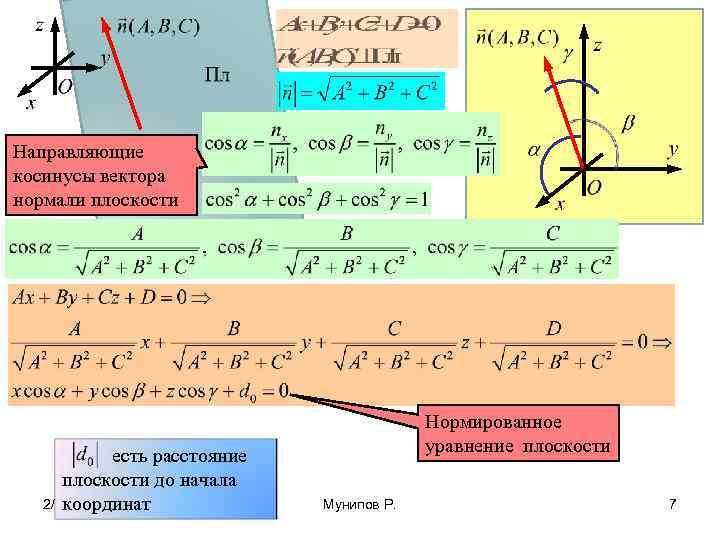 Направляющие косинусы вектора нормали плоскости есть расстояние плоскости до начала 2/13/2018 координат Нормированное уравнение