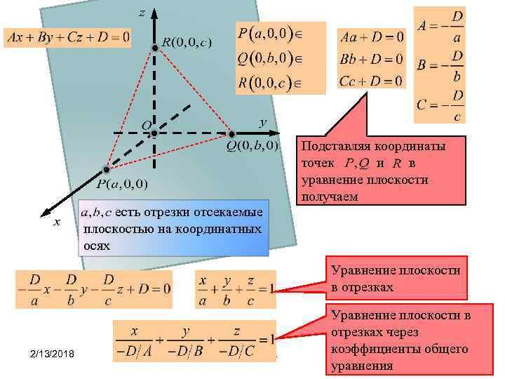 есть отрезки отсекаемые плоскостью на координатных осях Подставляя координаты точек и в уравнение плоскости