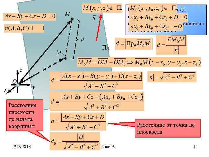 Расстояние от точки до плоскости есть длина перпендикуляра опущенная из точки на плоскость Расстояние