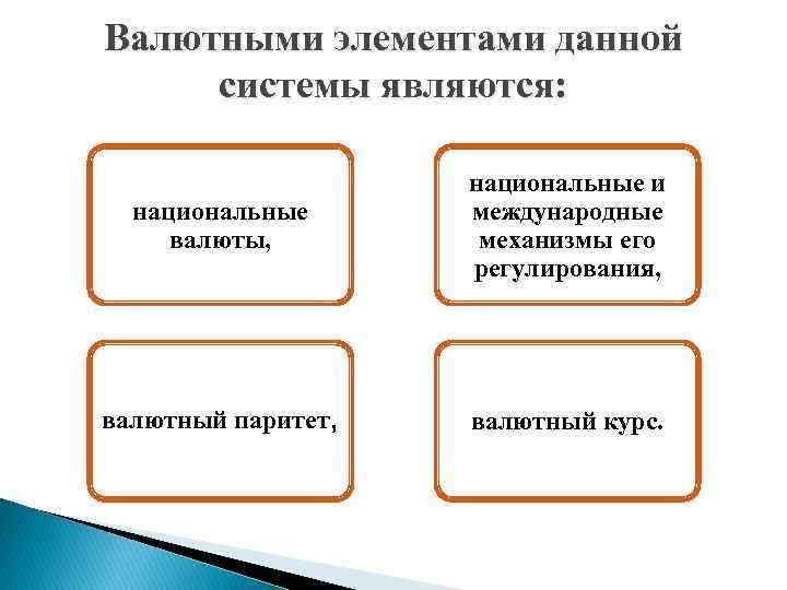Валютными элементами данной системы являются: национальные валюты, национальные и международные механизмы его регулирования, валютный