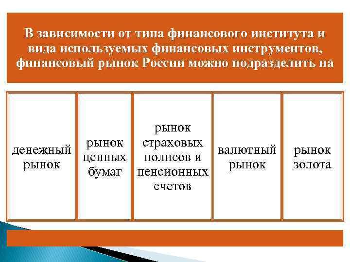 В зависимости от типа финансового института и вида используемых финансовых инструментов, финансовый рынок России