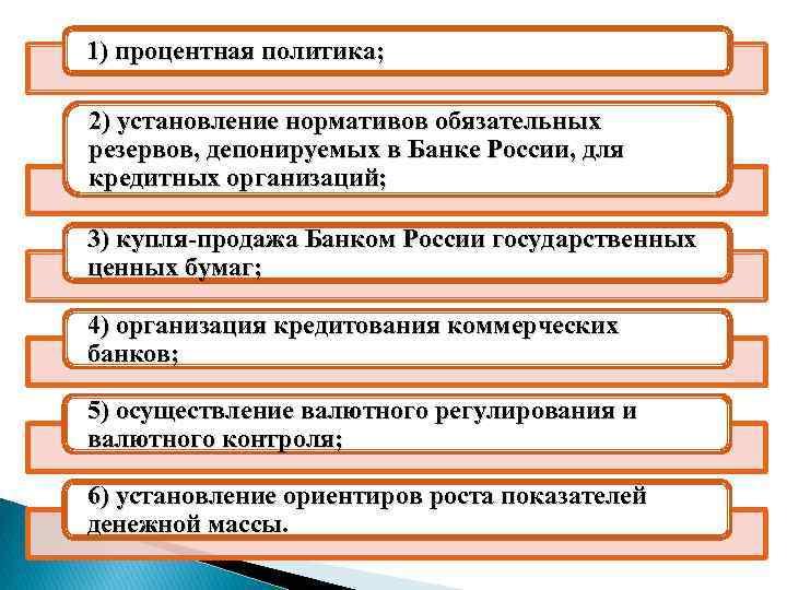1) процентная политика; 2) установление нормативов обязательных резервов, депонируемых в Банке России, для кредитных