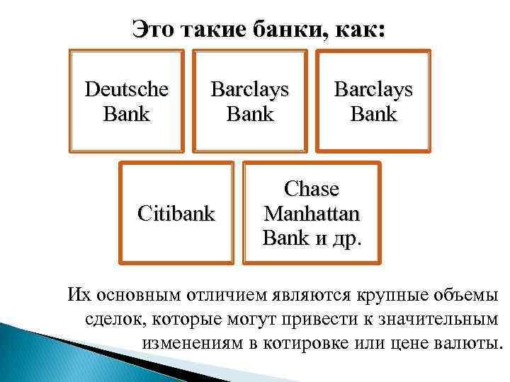Это такие банки, как: Deutsche Bank Barclays Bank Citibank Barclays Bank Chase Manhattan