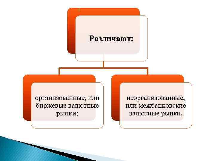 Различают: организованные, или биржевые валютные рынки; неорганизованные, или межбанковские валютные рынки.