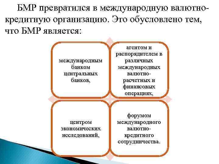 БМР превратился в международную валютнокредитную организацию. Это обусловлено тем, что БМР является: международным