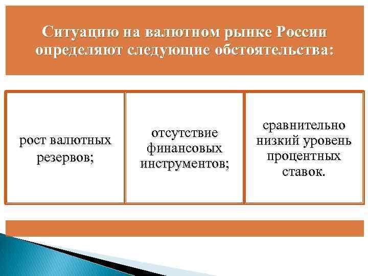 Ситуацию на валютном рынке России определяют следующие обстоятельства: рост валютных резервов; отсутствие финансовых инструментов;