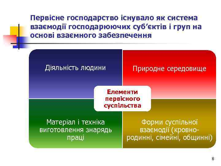Первісне господарство існувало як система взаємодії господарюючих суб'єктів і груп на основі взаємного забезпечення