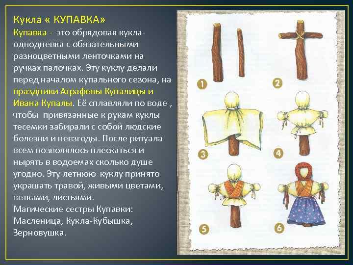 Кукла « КУПАВКА» Купавка - это обрядовая куклаоднодневка с обязательными разноцветными ленточками на ручках