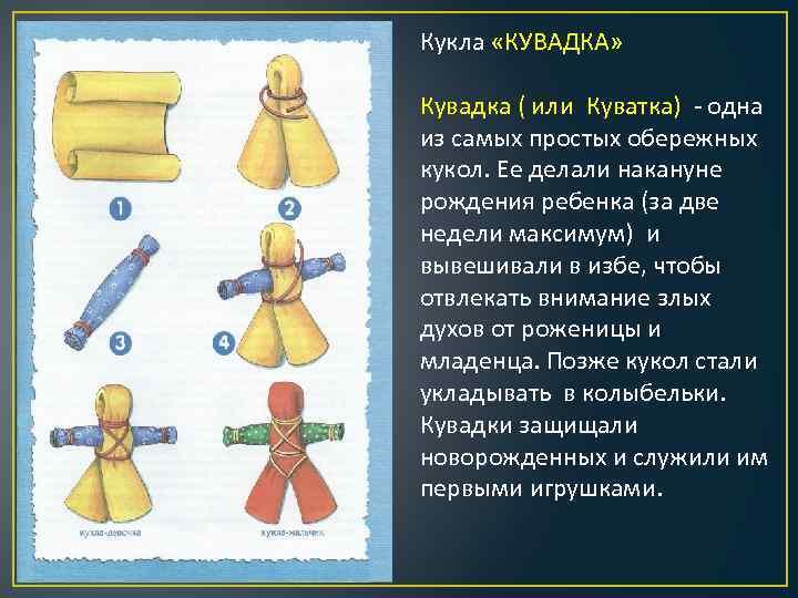 Кукла «КУВАДКА» Кувадка ( или Куватка) - одна из самых простых обережных кукол. Ее