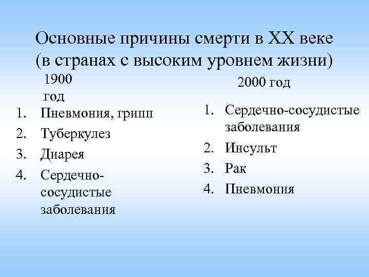 Основные причины смерти в ХХ веке (в странах с высоким уровнем жизни) 1. 2.