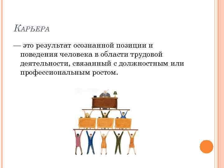 КАРЬЕРА — это результат осознанной позиции и поведения человека в области трудовой деятельности, связанный