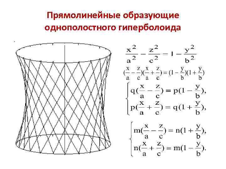 Прямолинейные образующие однополостного гиперболоида