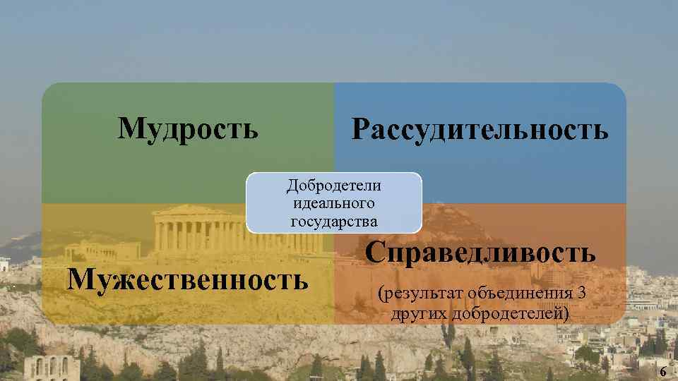 Мудрость Рассудительность Добродетели идеального государства Мужественность Справедливость (результат объединения 3 других добродетелей) 6
