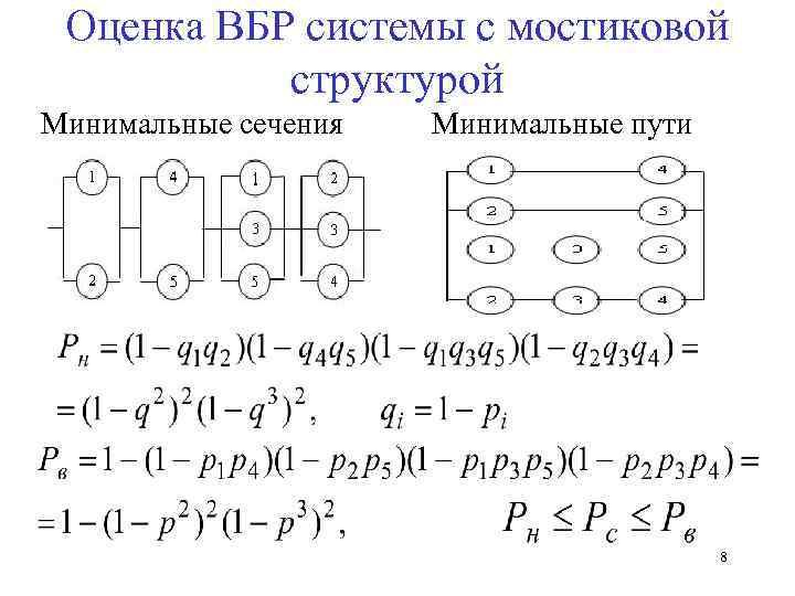 Оценка ВБР системы с мостиковой структурой Минимальные сечения Минимальные пути 8