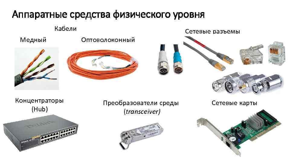 Аппаратные средства физического уровня Кабели Медный Концентраторы (Hub) Оптоволоконный Преобразователи среды (transceiver) Сетевые разъемы