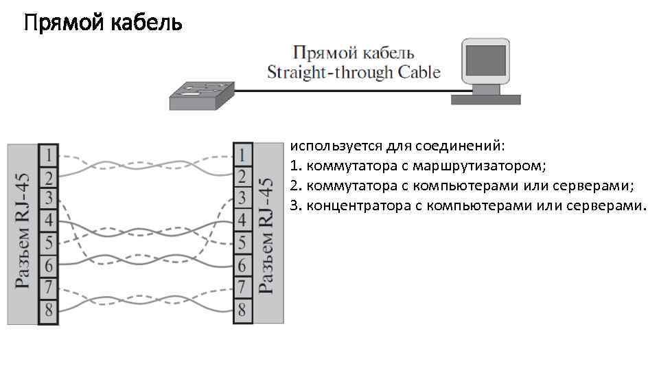 Прямой кабель используется для соединений: 1. коммутатора с маршрутизатором; 2. коммутатора с компьютерами или
