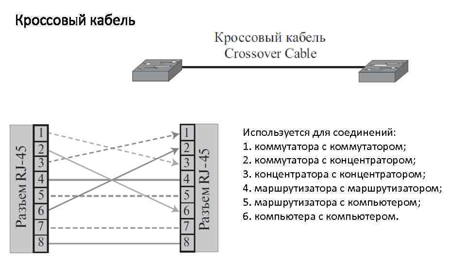 Кроссовый кабель Используется для соединений: 1. коммутатора с коммутатором; 2. коммутатора с концентратором; 3.