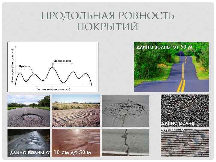 ПРОДОЛЬНАЯ РОВНОСТЬ ПОКРЫТИЙ длина волны от 50 м длина волны до 10 см длина