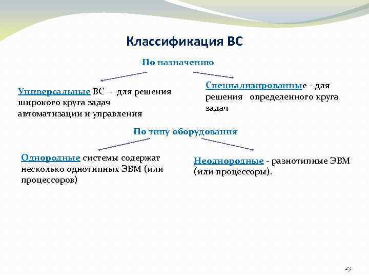 Классификация ВС По назначению Универсальные ВС - для решения широкого круга задач автоматизации и