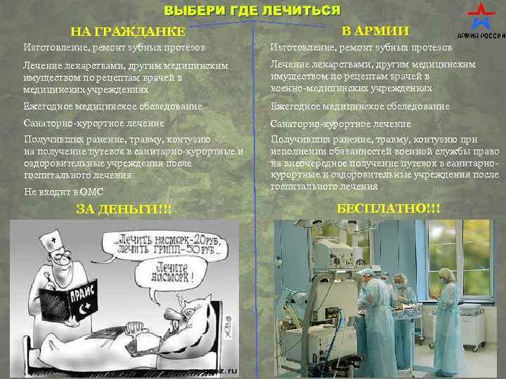 ВЫБЕРИ ГДЕ ЛЕЧИТЬСЯ НА ГРАЖДАНКЕ В АРМИИ Изготовление, ремонт зубных протезов Лечение лекарствами, другим