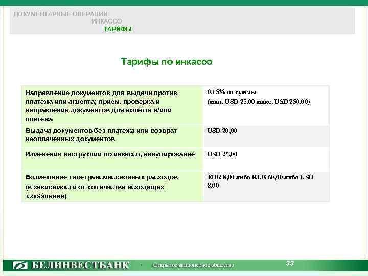 ДОКУМЕНТАРНЫЕ ОПЕРАЦИИ ИНКАССО ТАРИФЫ Тарифы по инкассо Направление документов для выдачи против платежа или