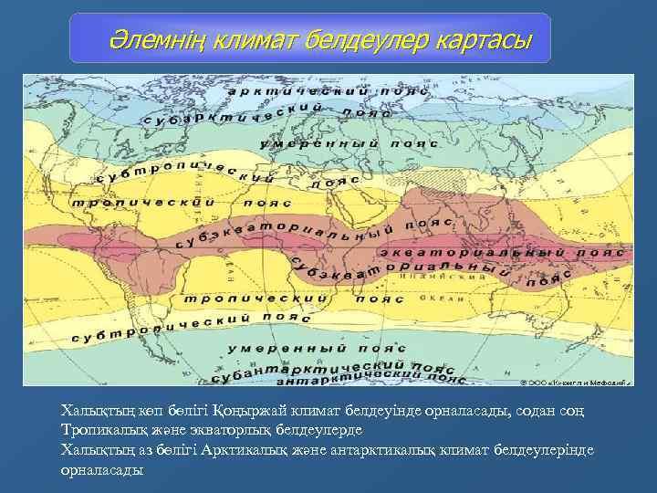 Әлемнің климат белдеулер картасы Халықтың көп бөлігі Қоңыржай климат белдеуінде орналасады, содан соң Тропикалық