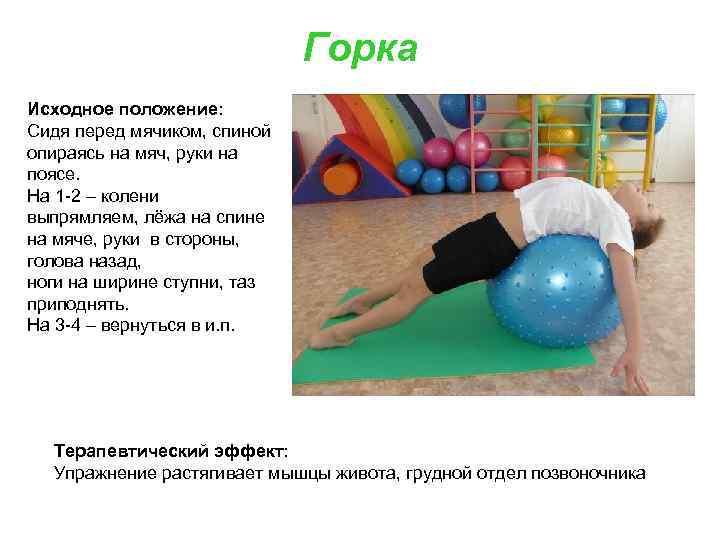 Горка Исходное положение: Сидя перед мячиком, спиной опираясь на мяч, руки на поясе. На