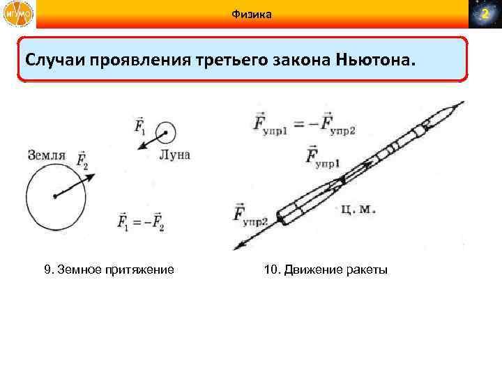 Физика Случаи проявления третьего закона Ньютона. 9. Земное притяжение 10. Движение ракеты 2