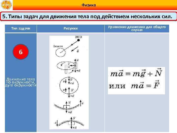 Физика 5. Типы задач для движения тела под действием нескольких сил. Тип задачи 6