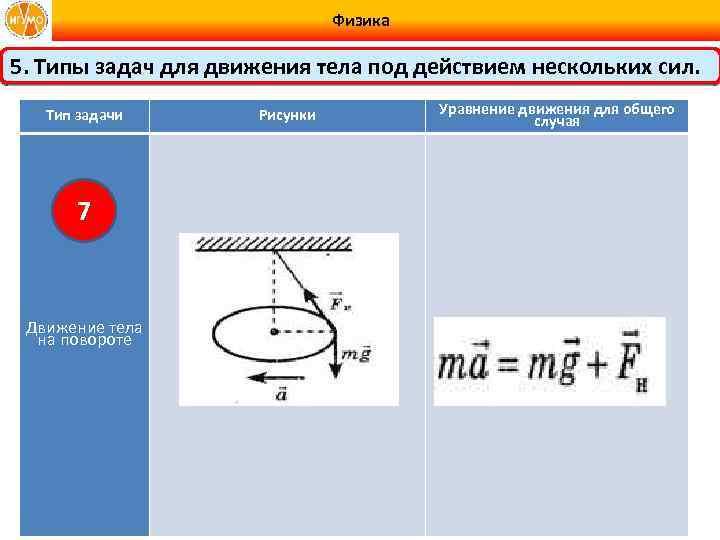 Физика 5. Типы задач для движения тела под действием нескольких сил. Тип задачи 7