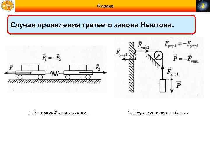 2 Физика Случаи проявления третьего закона Ньютона. 1. Взаимодействие тележек 2. Груз подвешен на