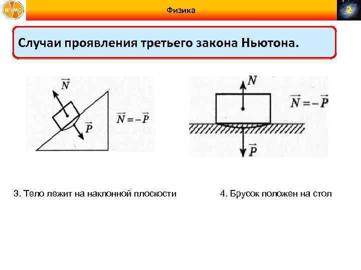 2 Физика Случаи проявления третьего закона Ньютона. 3. Тело лежит на наклонной плоскости 4.