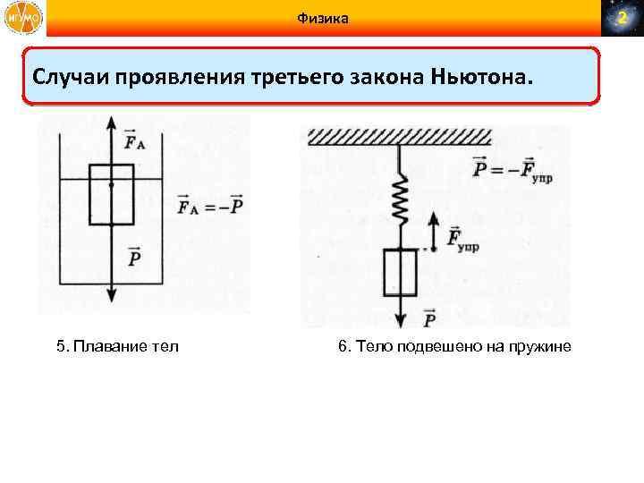 Физика Случаи проявления третьего закона Ньютона. 5. Плавание тел 6. Тело подвешено на пружине