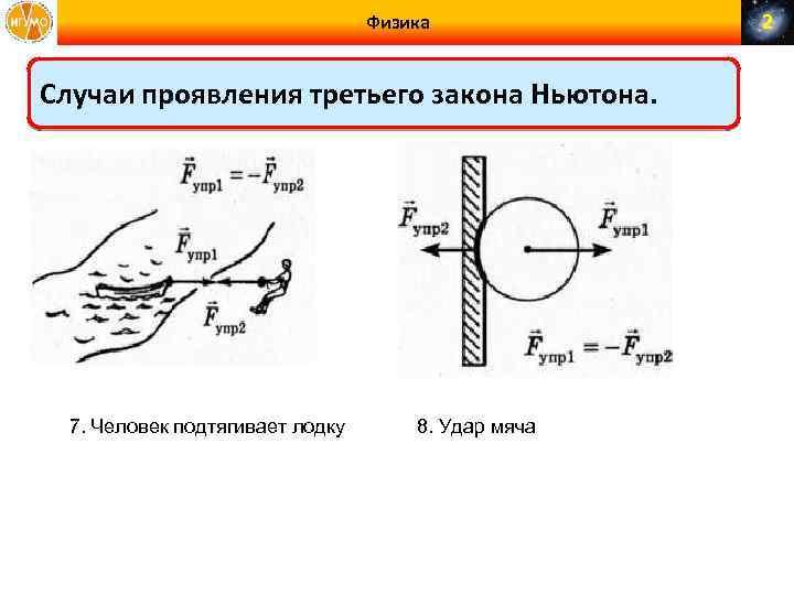 Физика Случаи проявления третьего закона Ньютона. 7. Человек подтягивает лодку 8. Удар мяча 2