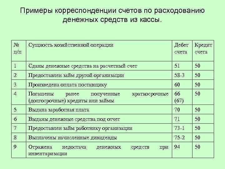 Кредиты в Набережных Челнах - 62 предложения