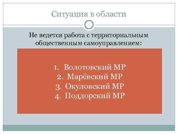 Ситуация в области Не ведется работа с территориальным общественным самоуправлением: 1. Волотовский МР 2.