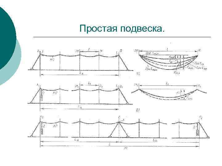 Простая подвеска. Схема воздушного промежутка.