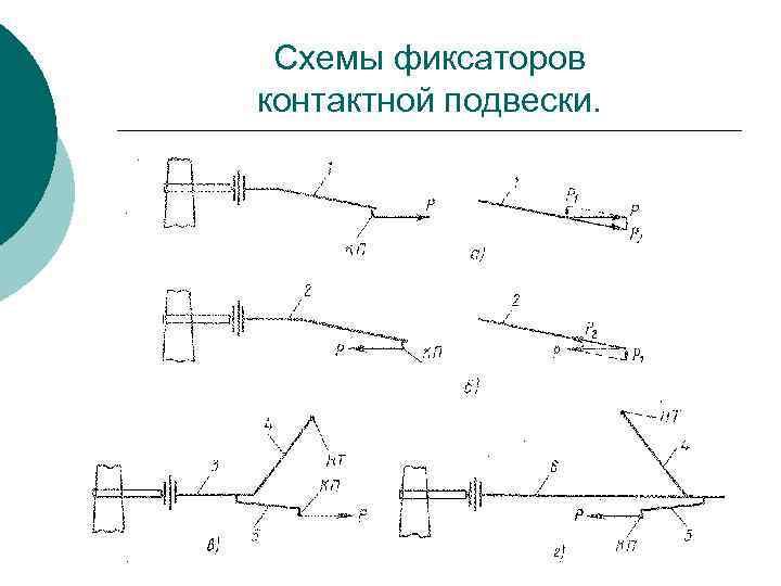 Схемы фиксаторов контактной подвески.