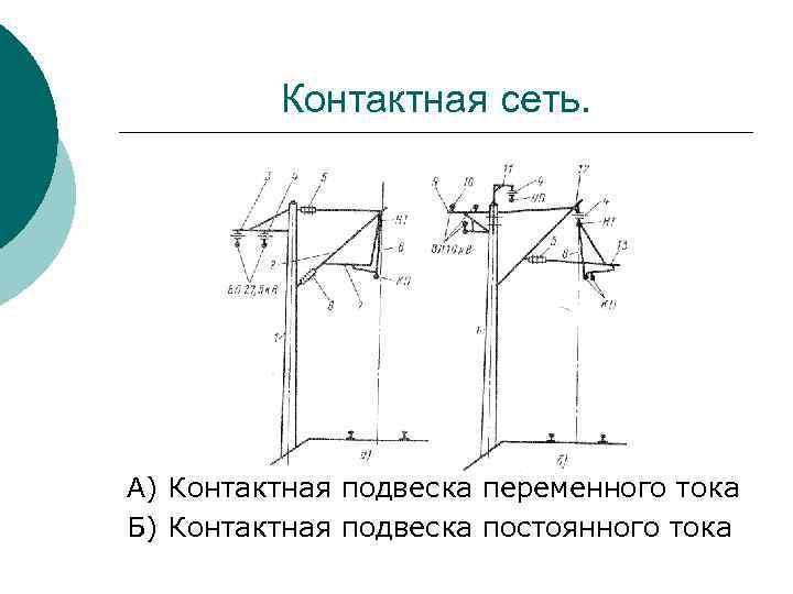 Контактная сеть. А) Контактная подвеска переменного тока Б) Контактная подвеска постоянного тока